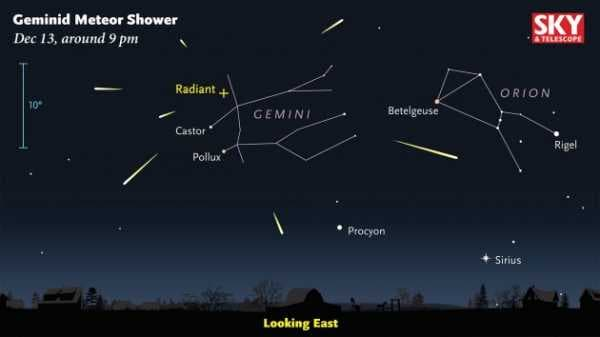 The Geminid meteor shower — one of the best of the year — peaks Thursday and Friday